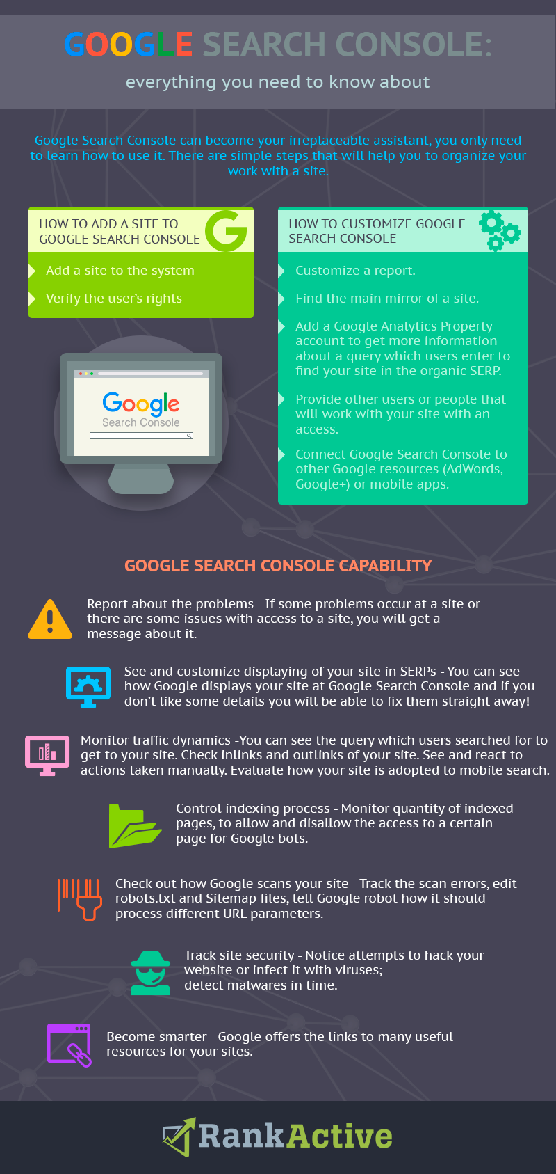 Google Search Console: everything you need to know about