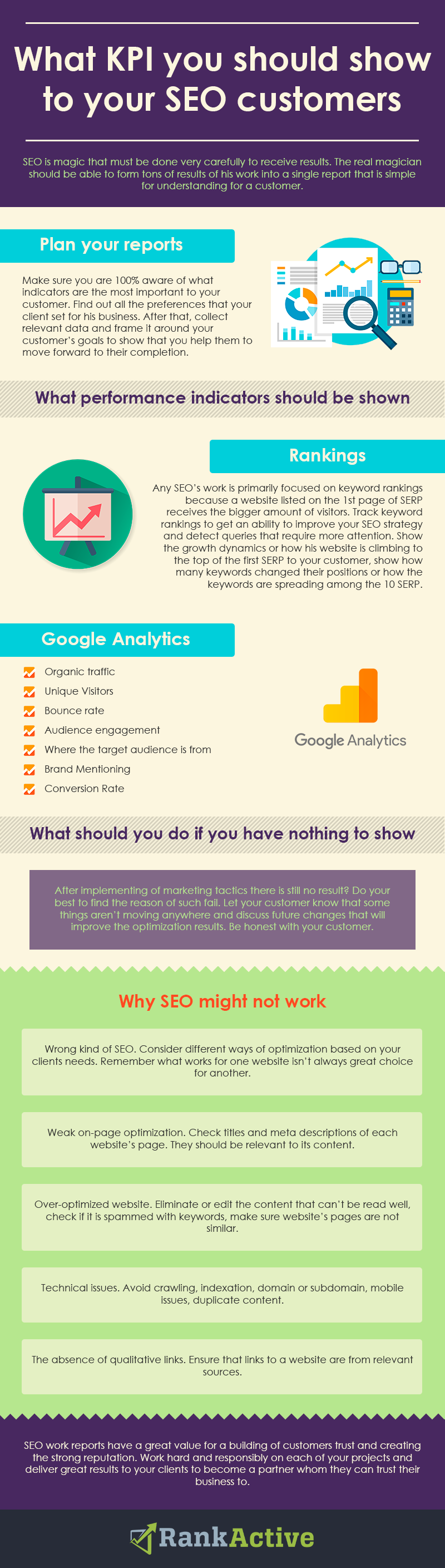 What KPI you should show to your SEO customers