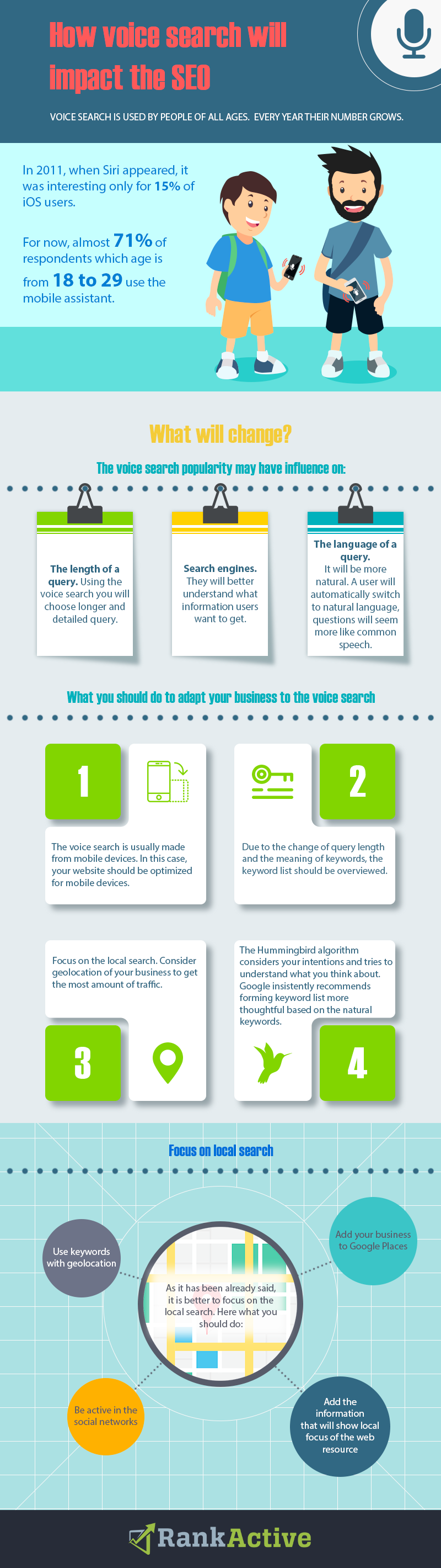 how-voice-search-will-impact-the-seo