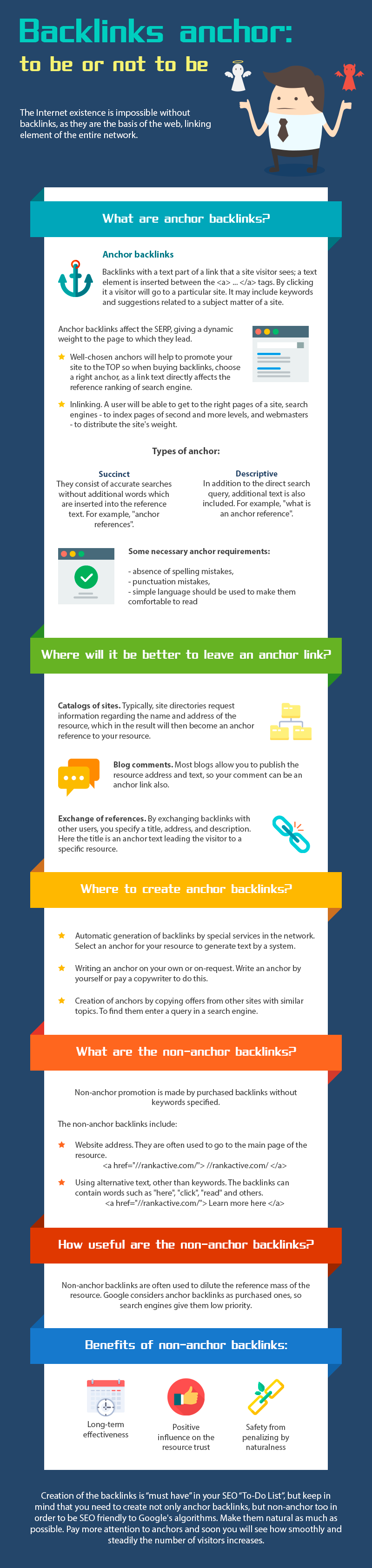 Backlinks anchor to be or not to be