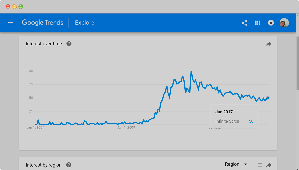 Infinite Scroll at Google Trends