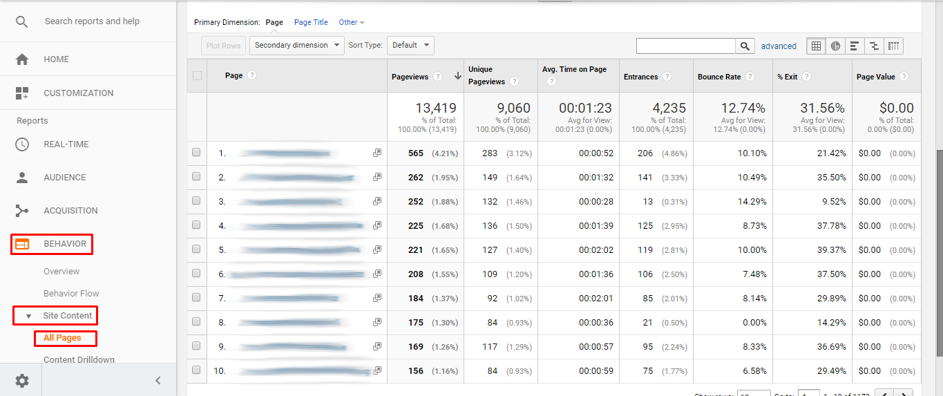 Google Analytics Internal Linking