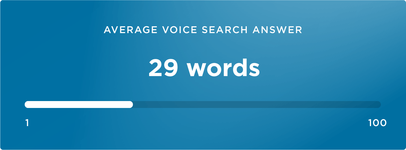 Voice Search Answer