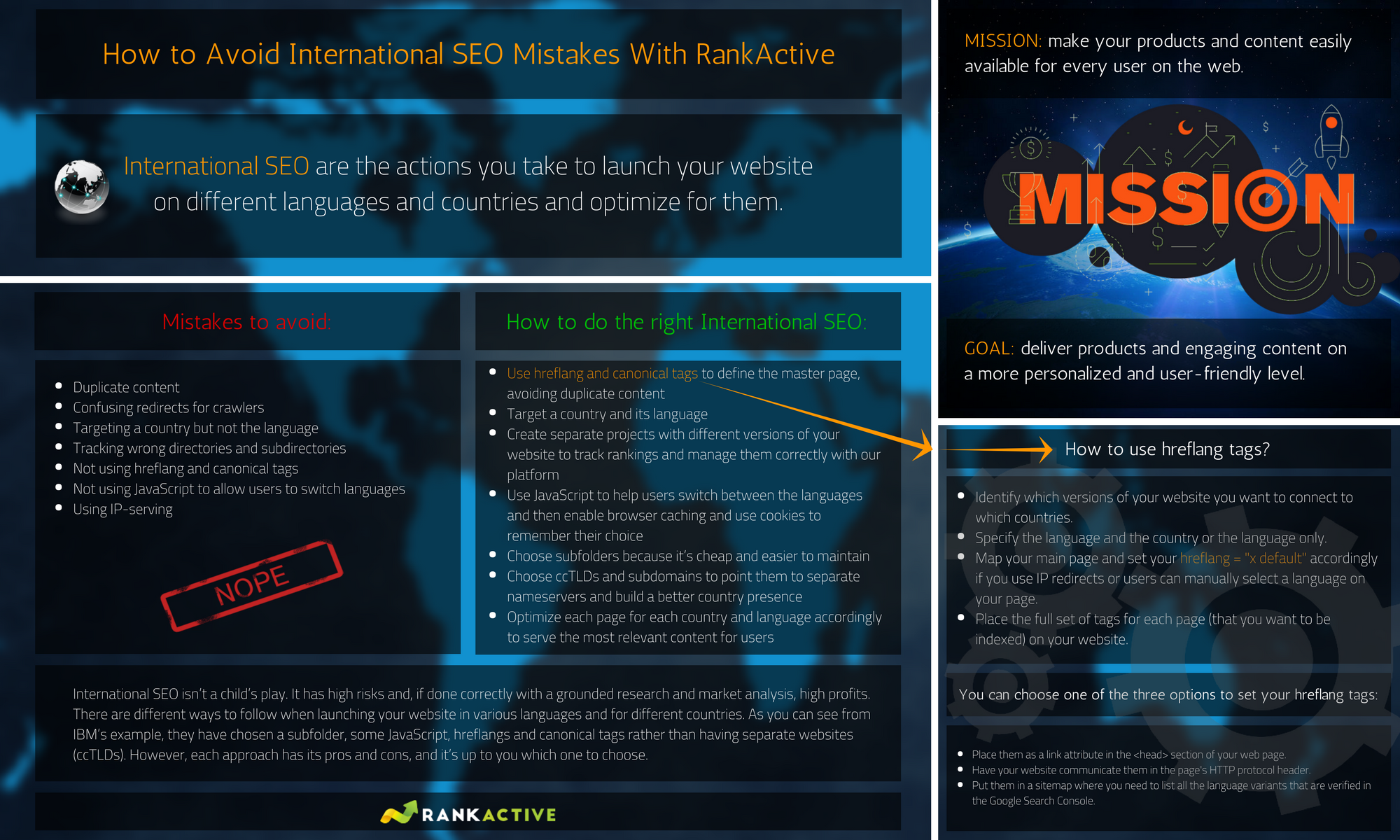 How-to-Avoid-International-SEO-Mistakes-With-RankActive