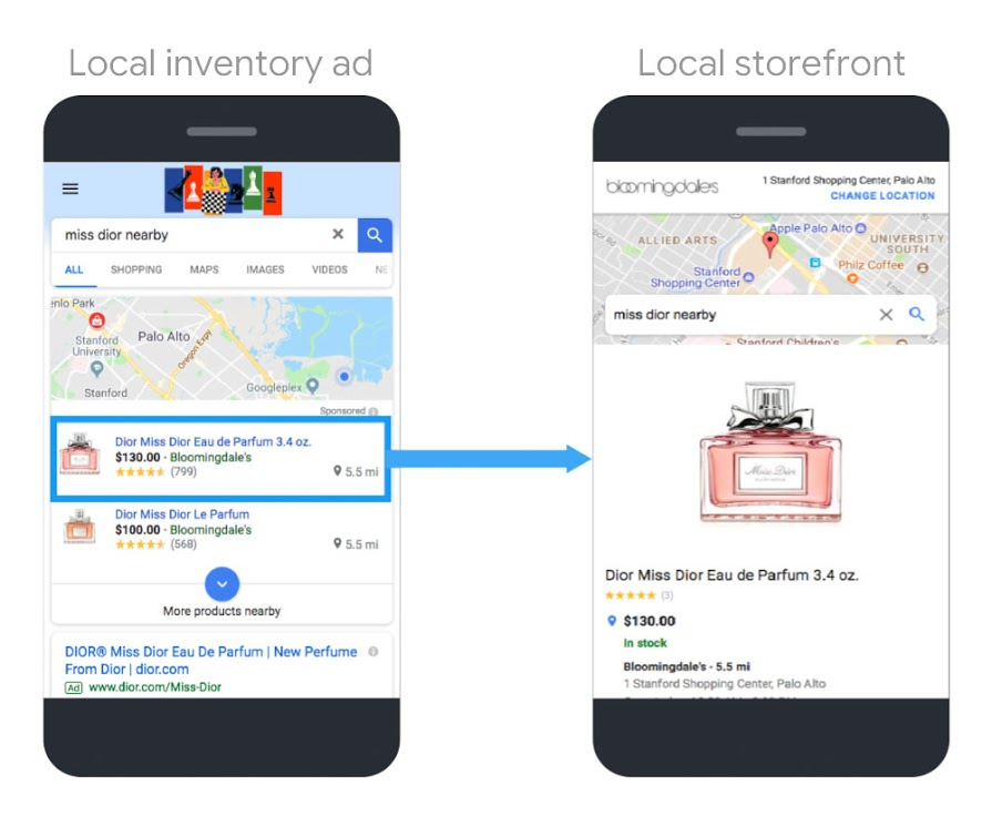local inventory ads google