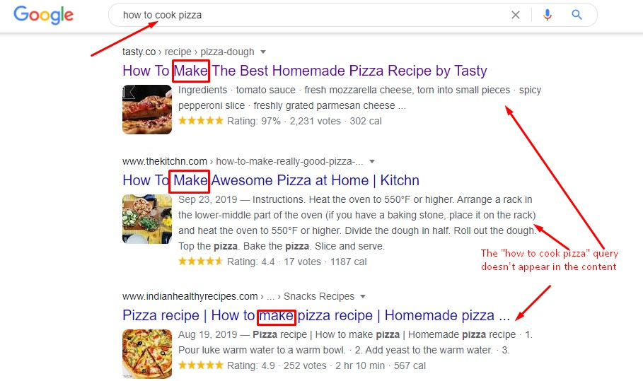 how to make pizza query