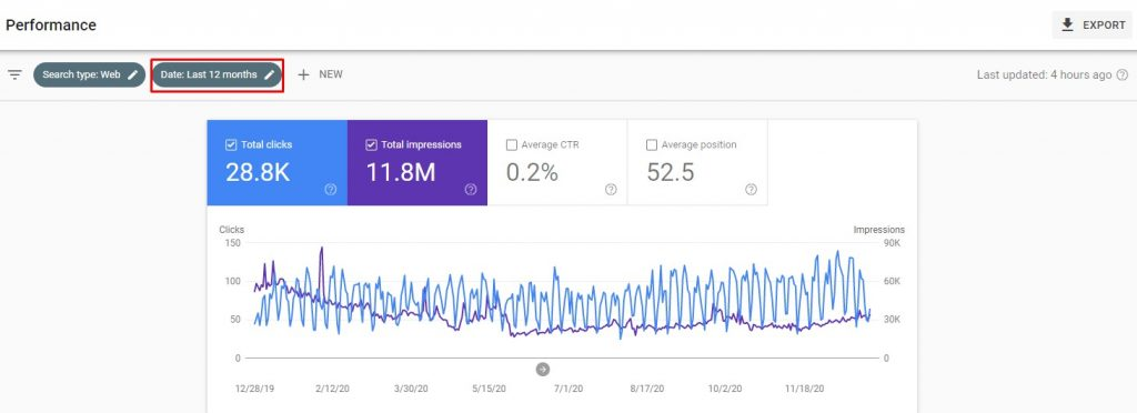Search Console Performance tab