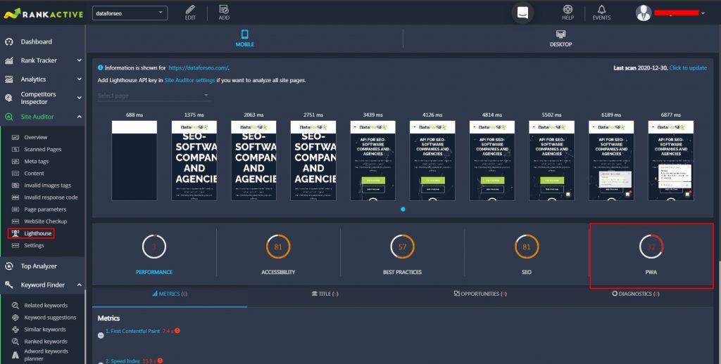 PWA performance test RankActive