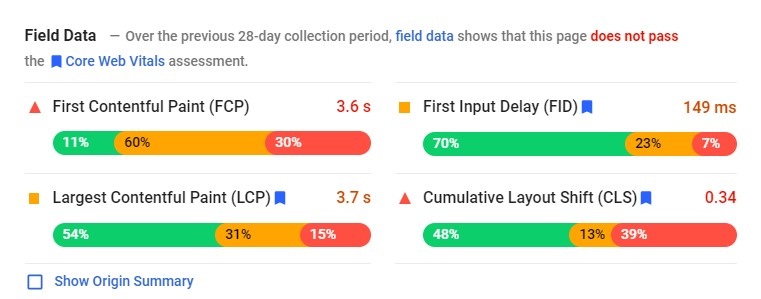 Core Web Vitals in PageSpeed Insights