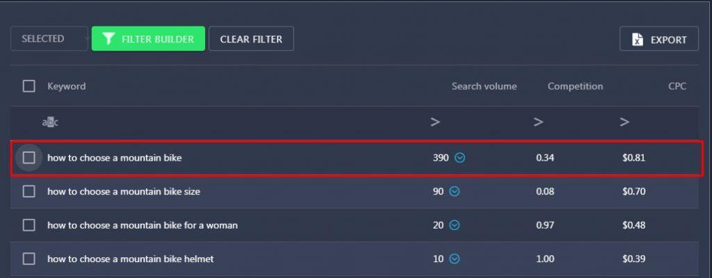 Search Volume in keyword finder