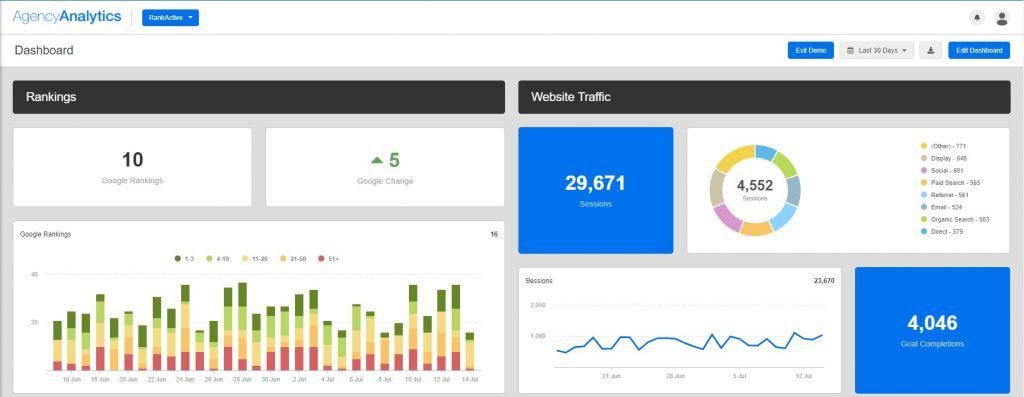 agencyanalytics ranking dashboard
