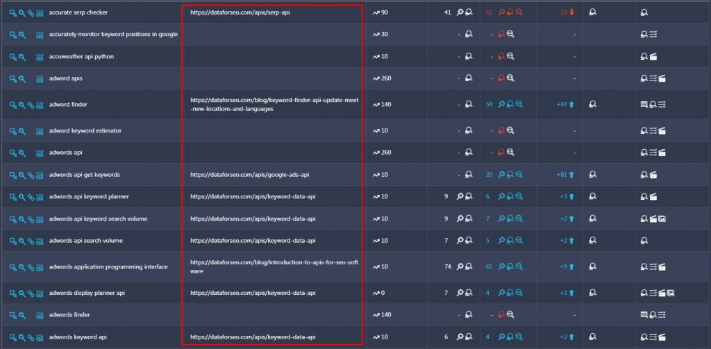 relevant URLs in Rank Tracker